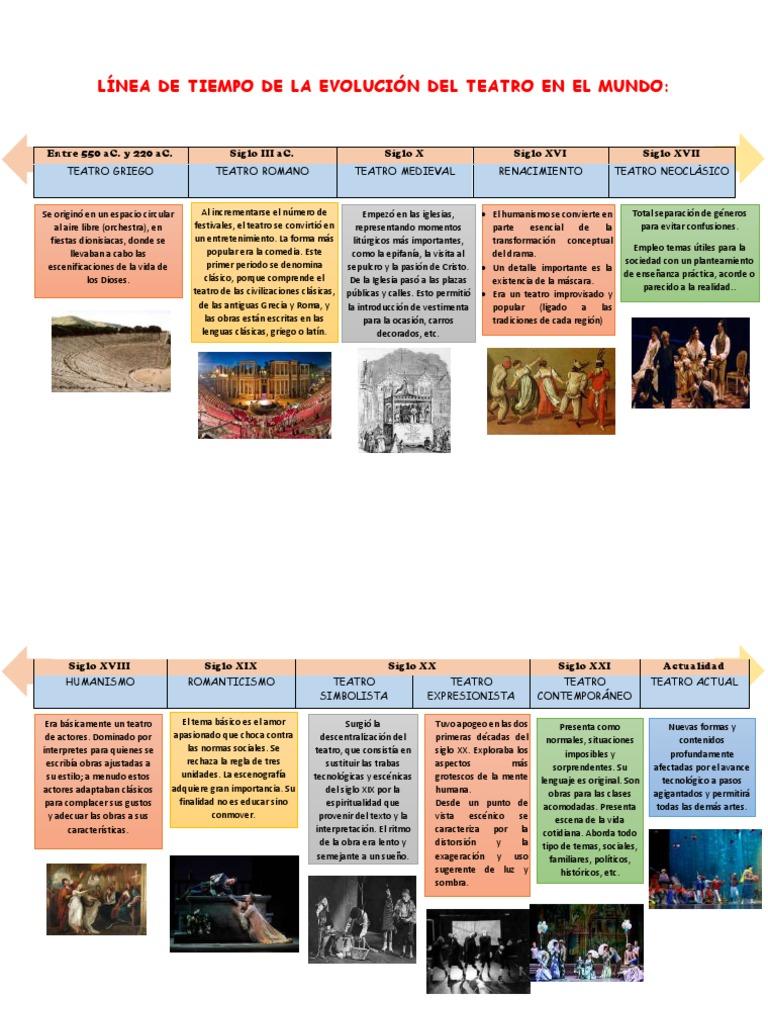 cuadernos de teatro chileno pdf