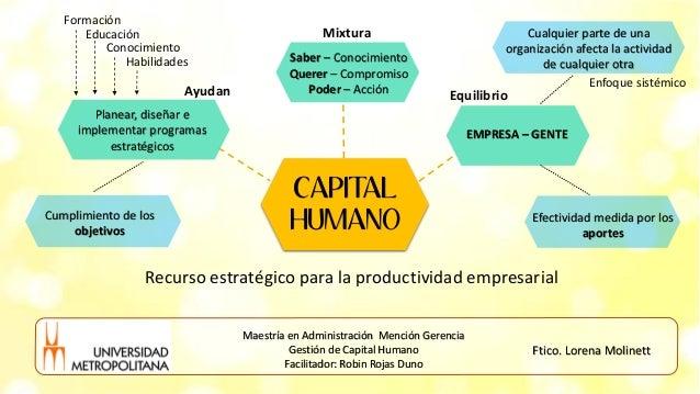 administracion del capital humano pdf