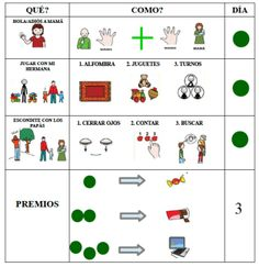 actividades para mejorar las habilidades de comunicacion pdf
