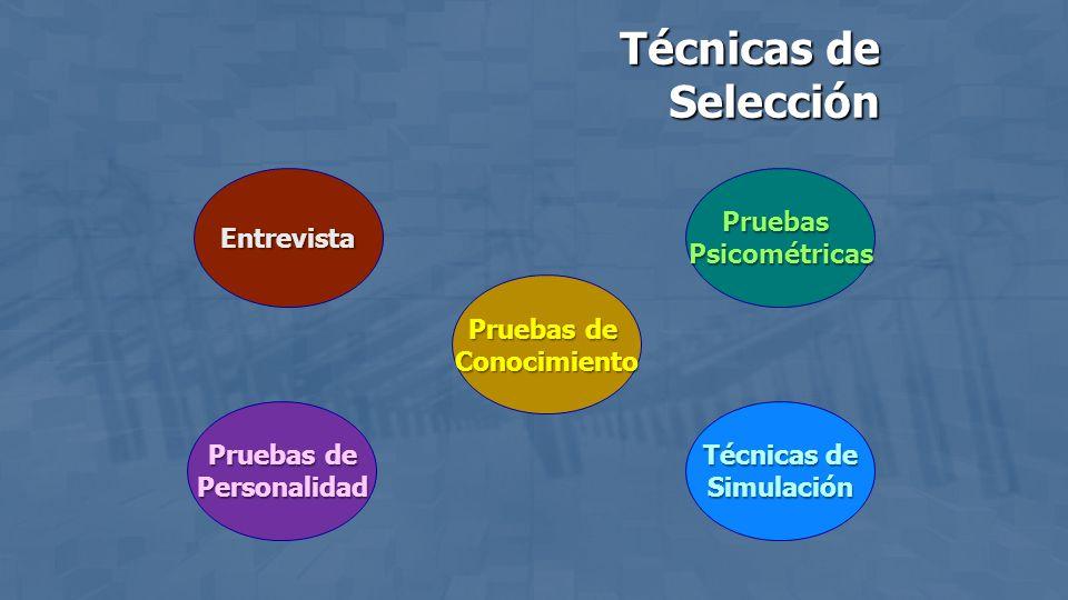 datos mandante solicitud reclutamiento selección personas