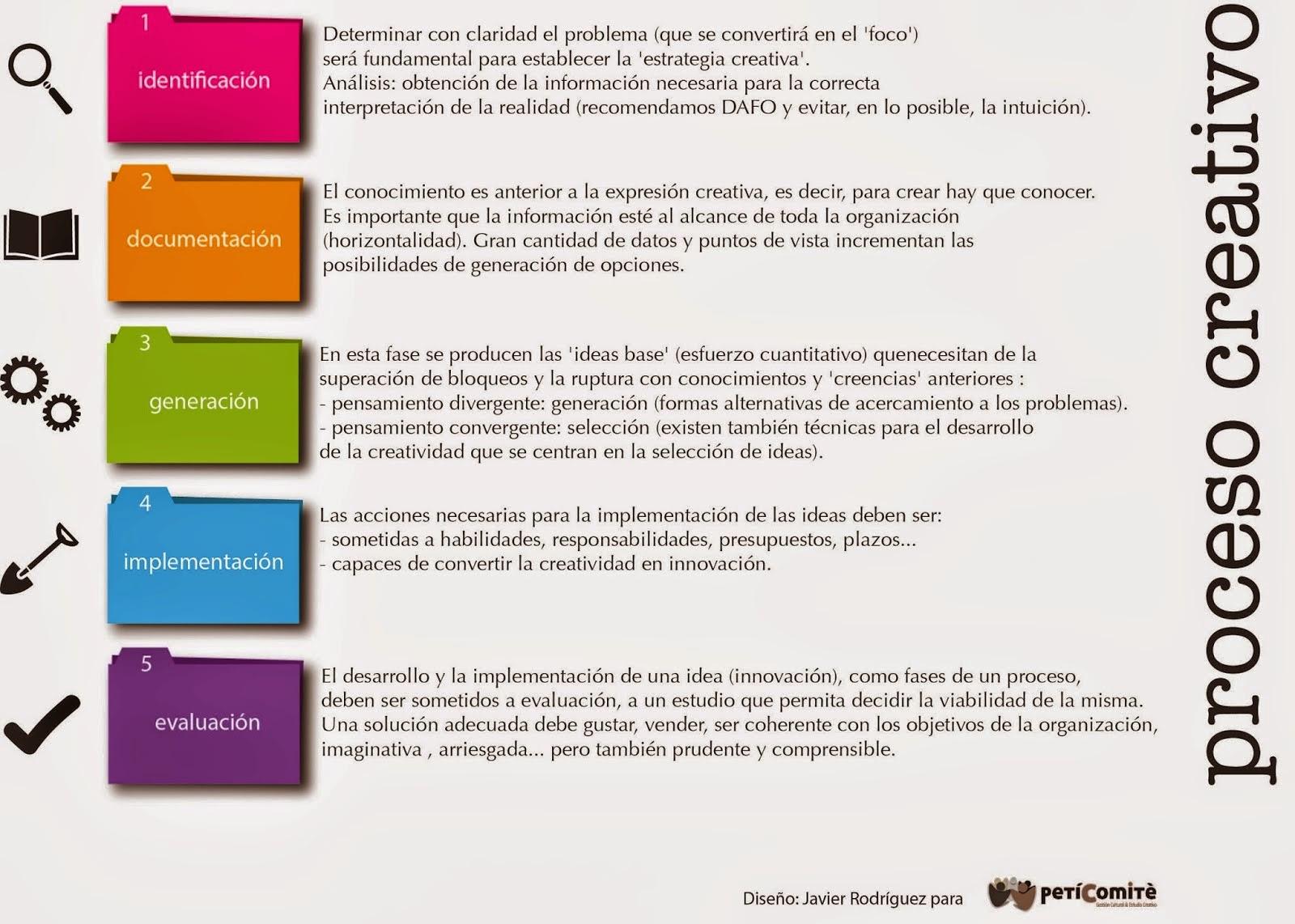 definicion de producto o servicio pdf
