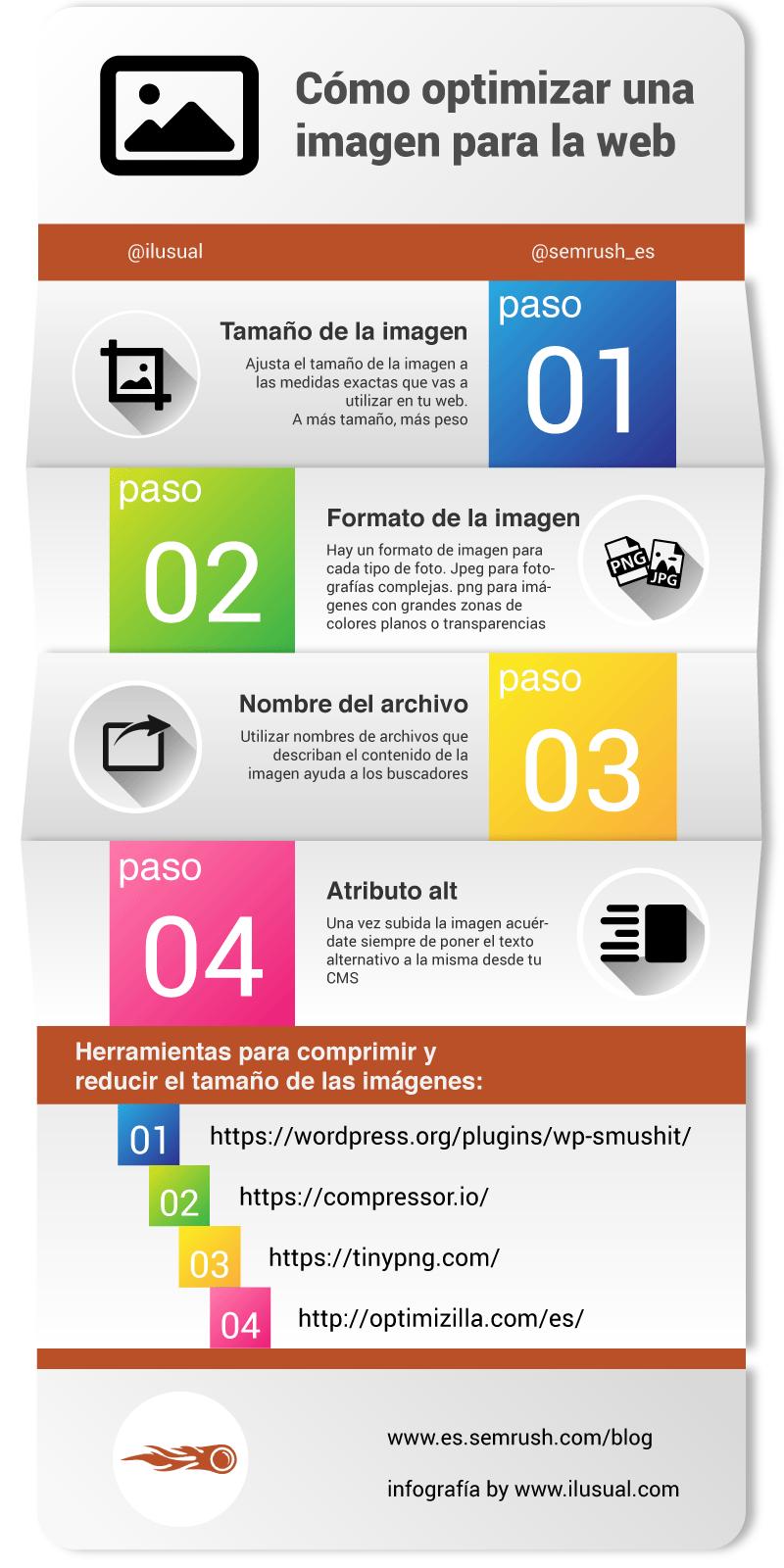 comprimir pdf online sin perder la calidad