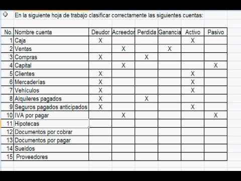 clasificacion de cuentas contables pdf