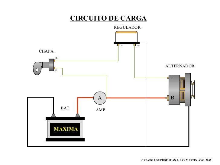 coneccion de alternador automotriz pdf