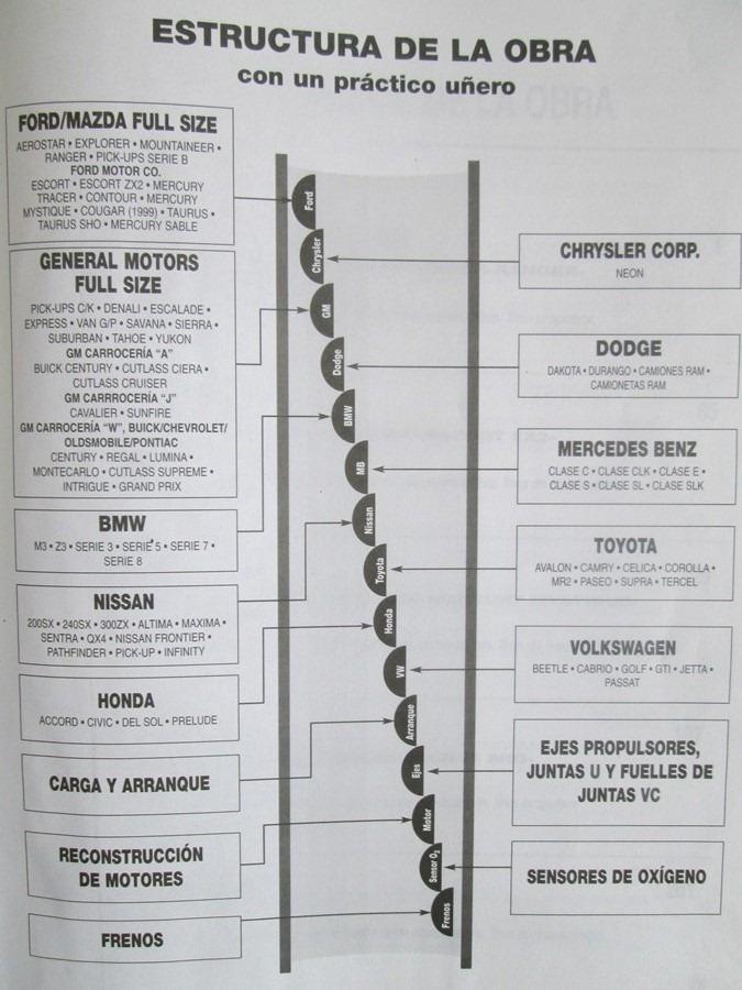 chilton manual de reparacion y mantenimiento pdf