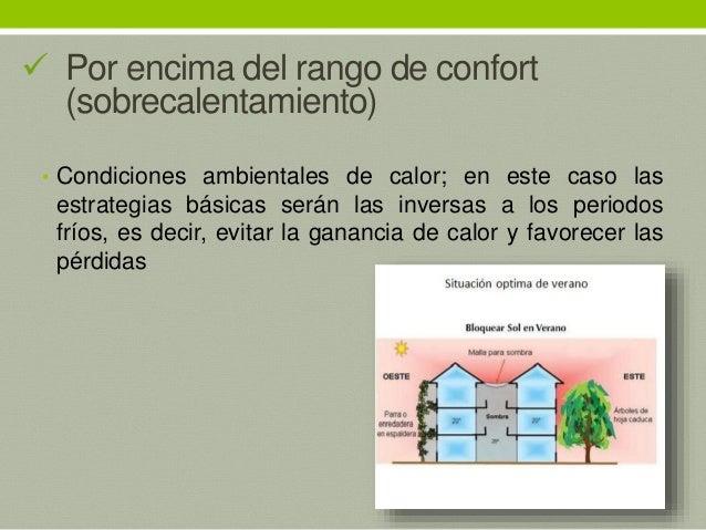condiciones basicas para el confort ternico