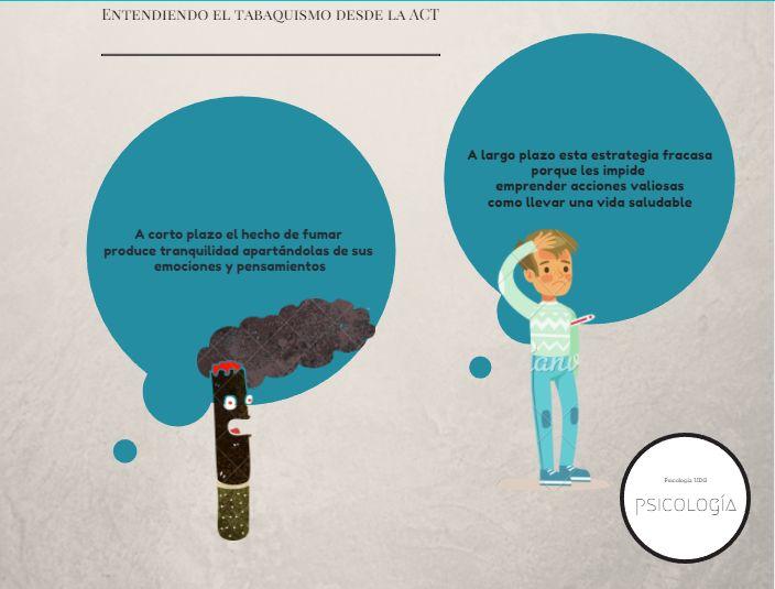 abuso de sustancias pdf minsal