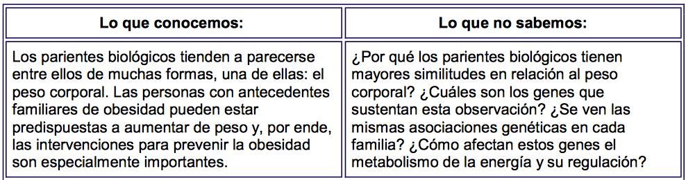 acumulaciòn anormal de tejido adiposo en un organo pdf