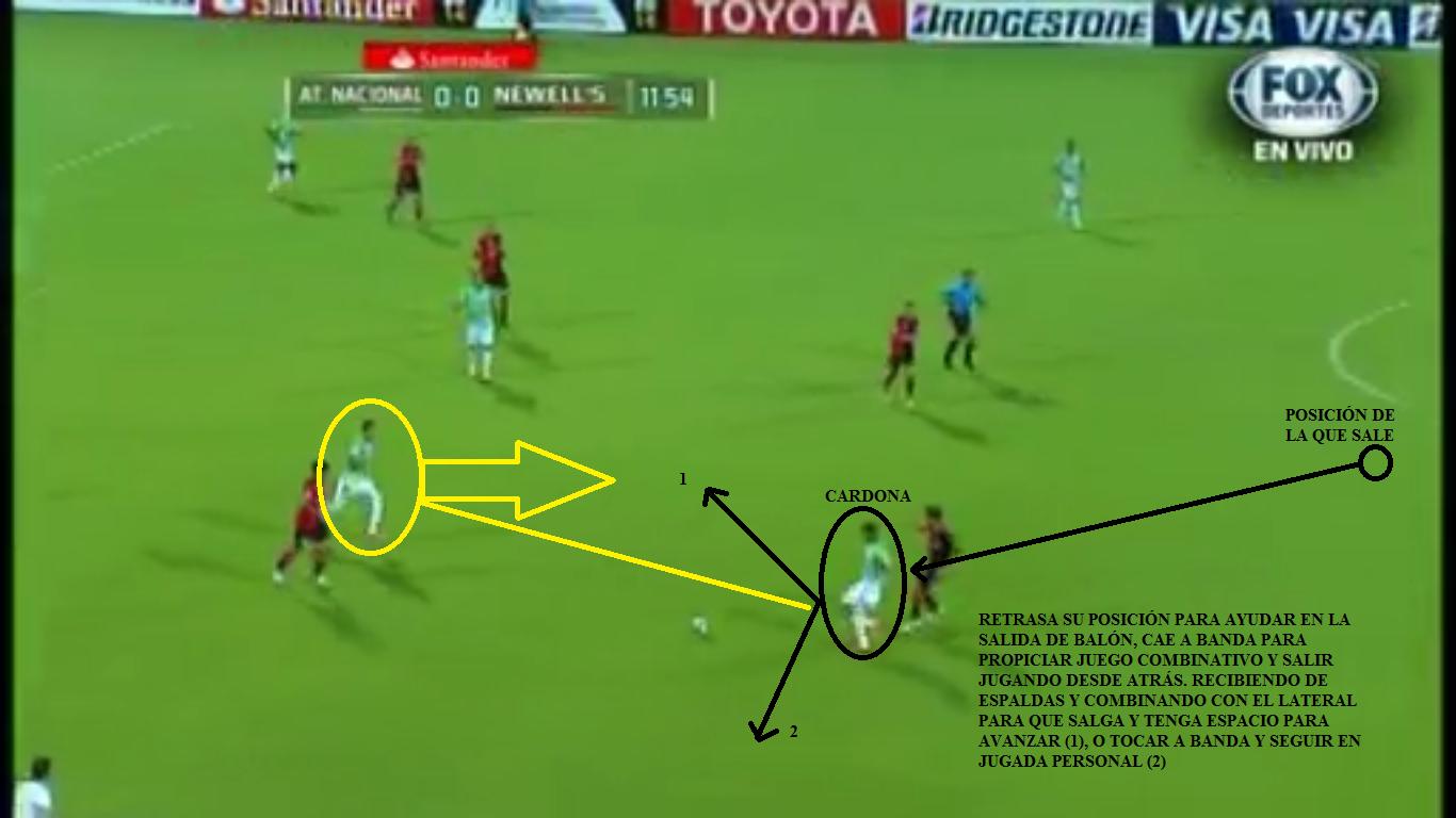 anecdotario del fútbol chileno pdf