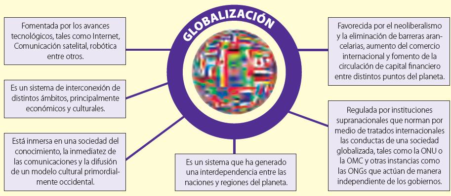 chile en la globalizacion pdf