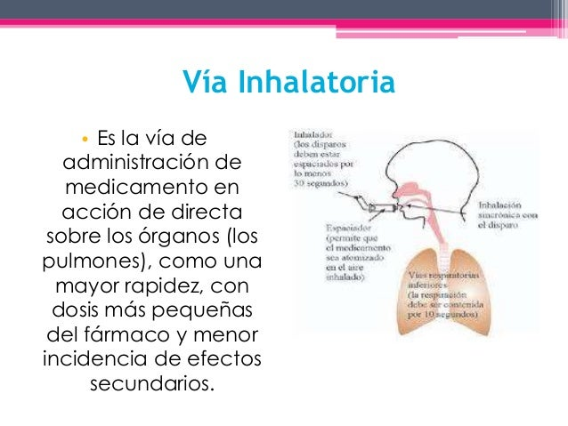 administracion de medicamentos via inhalatoria pdf