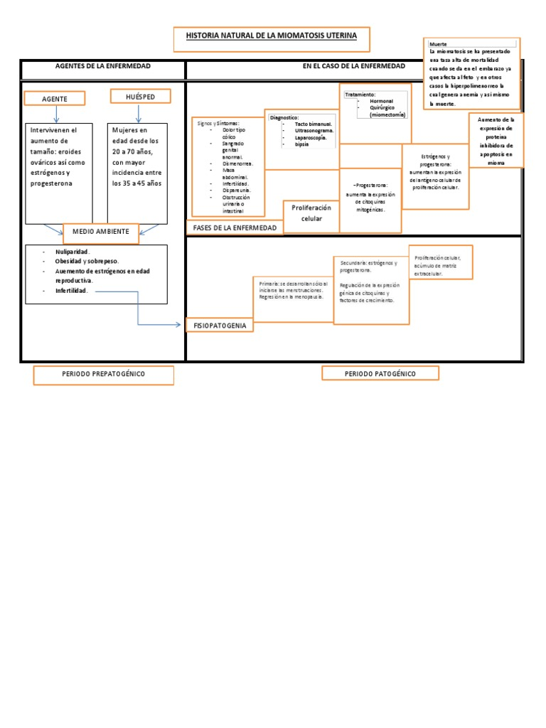agentes causales de la enfermedad pdf