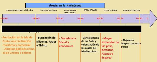 democracia griega y herencia romana pdf resumen