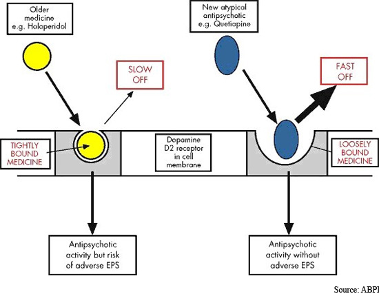 antipsicóticos típicos y atípicos pdf