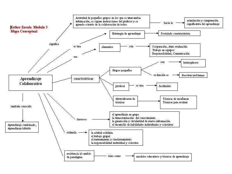 analisis critico elementos claves discurso metodologias pdf