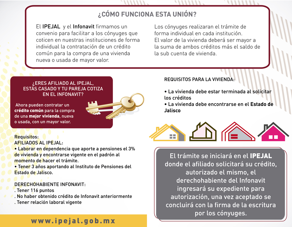 créditos hipotecarios consultar estados de solicitud