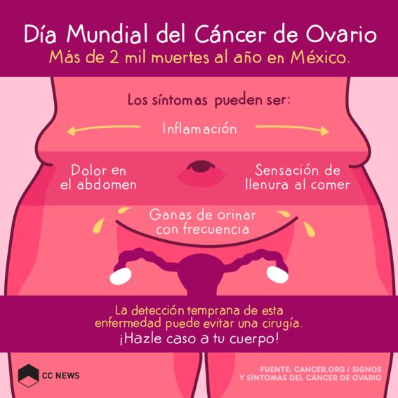 cancer de ovario pdf 2018