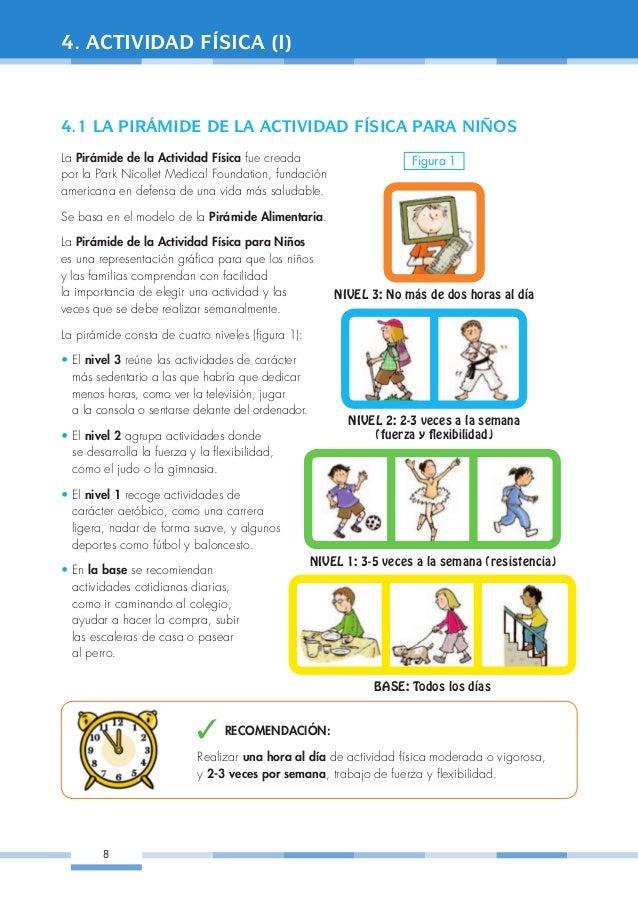 aprendizaje del baloncesto segun la edad pdf