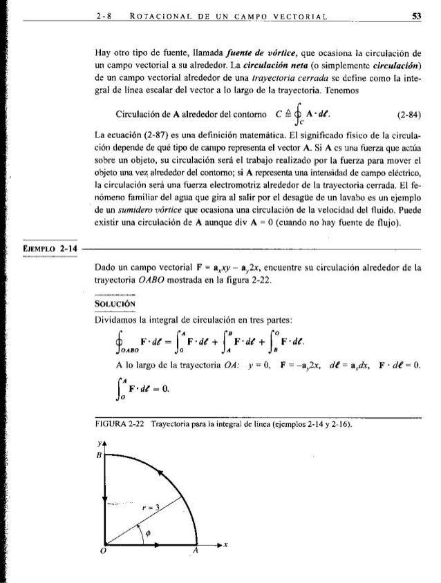 cheng fundamentos de electromagnetismo para ingeniería pdf