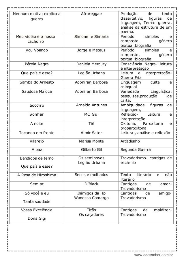chico buarque samba biografia pdf
