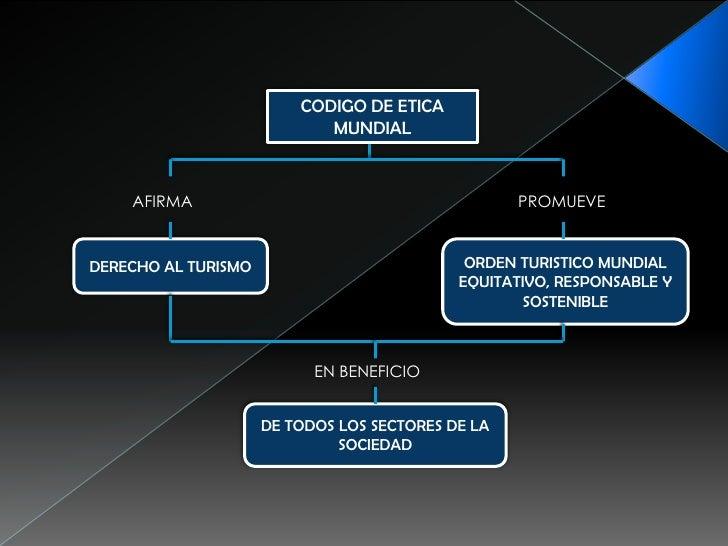 codigo de etica del turismo pdf