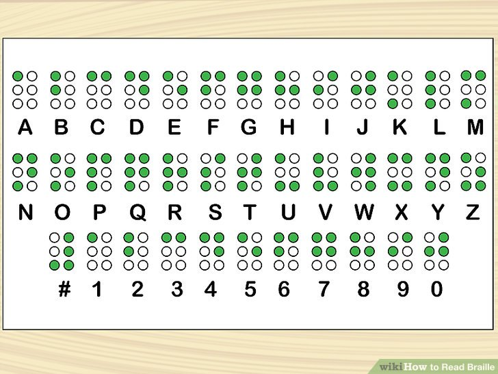 como achicar la letra de un pdf online