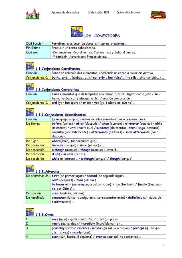 como hacer contraste en pdf