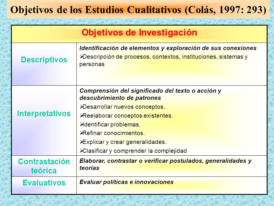 cualitativo estudio exploratorio y descriptivo pdf