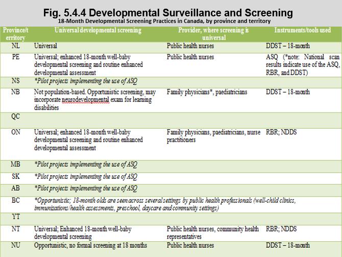denver developmental screening test pdf