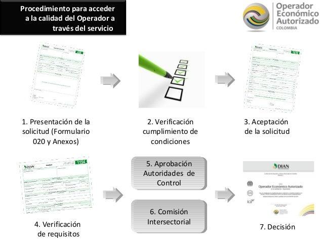 anexo 2 solicitud autorizacion sala procedimientos