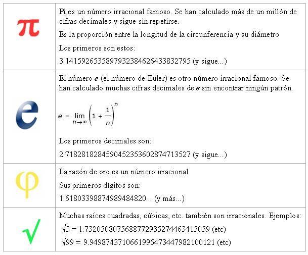 datos curiosos de matemáticos famosos pdf