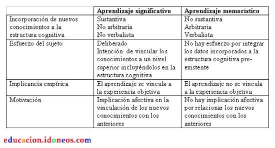 definicion de estrategias metodologicas segun autores pdf
