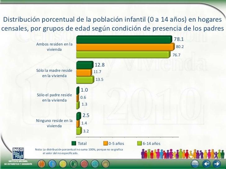 base de datos del censo 2017 pdf cuestionario