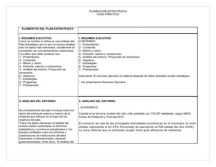 analisis estrategico de una empresa pdf